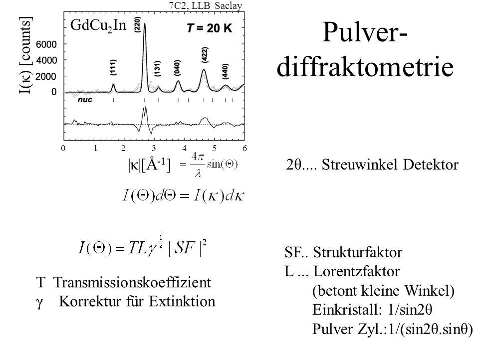 GdCu 2 In #lambda= 0.58 A #thetamax=18 #nat=4 nonmagnetic atoms in primitive crystallographic unit cell: #[atom number] x[a] y[b] z[c] dr1[r1] dr2[r2] dr3[r3] [Gd] 0 0 00 0 0 [Cu] 0.25 0.25 0.25 0.25 0.25 0.25 [Cu] 0.25 0.25 0.75 0.75 0.75 -0.25 [In] 0.5 0.5 0.5 0.5 0.5 0.5 # a=6.62 b=6.62 c=6.62 alpha= 90 beta= 90 gamma= 90 # r1x= 0 r2x= 0.5 r3x= 0.5 # r1y= 0.5 r2y= 0 r3y= 0.5 primitive lattice vectors [a][b][c] # r1z= 0.5 r2z= 0.5 r3z= 0 # nofatoms=1 number of atoms in primitive unit cell GitterfaktorStrukturfaktor h k l d[A] |kappa|[A^-1]2theta Ikern imag itot |sf| lpg } 1.000 1.000 1.000 3.82206 1.64389 8.703 11.661 0.000 11.661 24.966 87.101 -1.000 -1.000 -1.000 3.82206 1.64389 8.703 11.661 0.000 11.661 24.966 87.101 -1.000 1.000 1.000 3.82206 1.64389 8.703 11.661 0.000 11.661 24.966 87.101 1.000 -1.000 -1.000 3.82206 1.64389 8.703 11.661 0.000 11.661 24.966 87.101 1.000 -1.000 1.000 3.82206 1.64389 8.703 11.661 0.000 11.661 24.966 87.101 -1.000 1.000 -1.000 3.82206 1.64389 8.703 11.661 0.000 11.661 24.966 87.101 1.000 1.000 -1.000 3.82206 1.64389 8.703 11.661 0.000 11.661 24.966 87.101 -1.000 -1.000 1.000 3.82206 1.64389 8.703 11.661 0.000 11.661 24.966 87.101 0.000 2.000 0.000 3.31000 1.89820 10.053 0.025 0.000 0.025 1.336 65.389 0.000 -2.000 0.000 3.31000 1.89820 10.053 0.025 0.000 0.025 1.336 65.389 0.000 0.000 2.000 3.31000 1.89820 10.053 0.025 0.000 0.025 1.336 65.389 0.000 0.000 -2.000 3.31000 1.89820 10.053 0.025 0.000 0.025 1.336 65.389 2.000 0.000 0.000 3.31000 1.89820 10.053 0.025 0.000 0.025 1.336 65.389 -2.000 0.000 0.000 3.31000 1.89820 10.053 0.025 0.000 0.025 1.336 65.389 0.000 2.000 2.000 2.34052 2.68446 14.235 83.558 0.000 83.558 109.804 32.822 0.000 -2.000 -2.000 2.34052 2.68446 14.235 83.558 0.000 83.558 109.804 32.822 2.000 2.000 0.000 2.34052 2.68446 14.235 83.558 0.000 83.558 109.804 32.822 -2.000 -2.000 0.000 2.34052 2.68446 14.235 83.558 0.000 83.558 109.804 32.822 -2.000 0.000 2.000 2.34052 2.68446 14.235 83.558 0.000 83.558 109.804 32