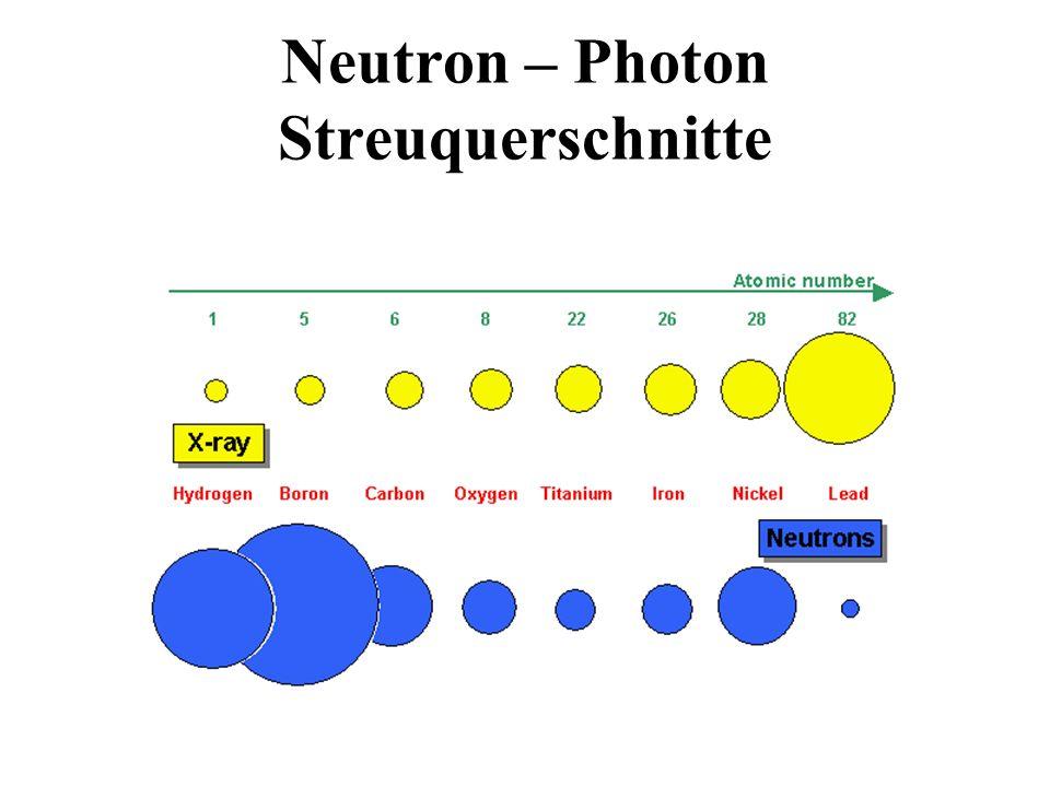 Neutron – Photon Streuquerschnitte