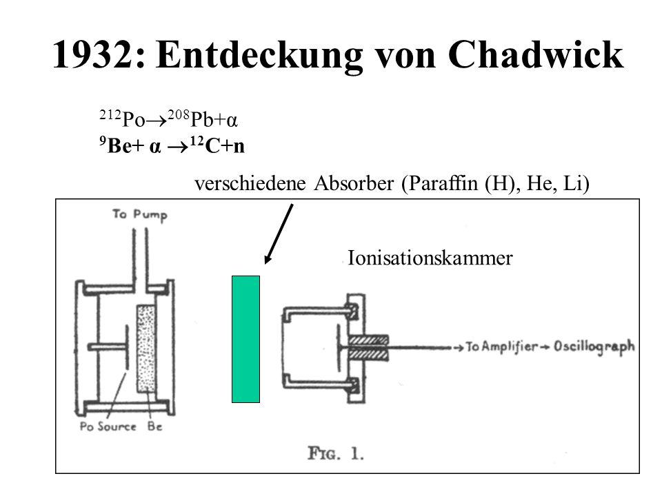1932: Entdeckung von Chadwick 212 Po 208 Pb+α 9 Be+ α 12 C+n verschiedene Absorber (Paraffin (H), He, Li) Ionisationskammer