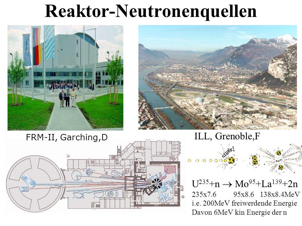 Reaktor-Neutronenquellen FRM-II, Garching,D ILL, Grenoble,F U 235 +n Mo 95 +La 139 +2n 235x7.6 95x8.6 138x8.4MeV i.e. 200MeV freiwerdende Energie Davo