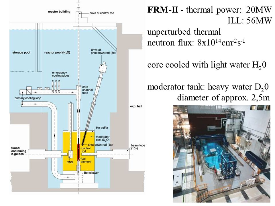 FRM-II - thermal power: 20MW ILL: 56MW unperturbed thermal neutron flux: 8x10 14 cm -2 s -1 core cooled with light water H 2 0 moderator tank: heavy water D 2 0 diameter of approx.