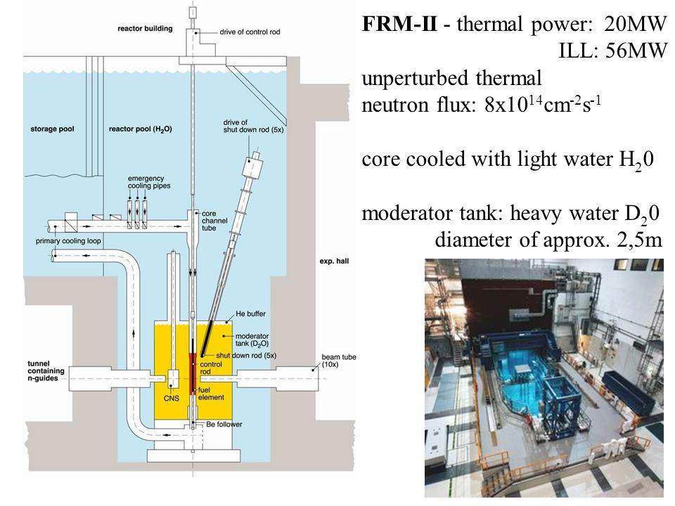 Nachweis von Neutronen n nicht ionisierend – daher immer indirekter Nachweis (keine Energieanalyse bei Nachweis) schnelle Neutronen (MeV): Stöße mit p-haltigen Substanzen thermische Neutronen (meV): 1.Aktivierung durch n – Einfang (z.B.