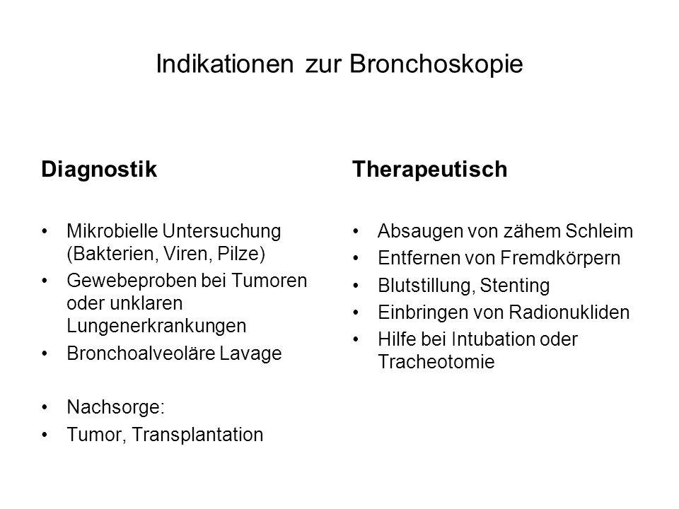 Mögliche Nebenwirkungen und Komplikationen der Bronchoskopie Bronchialobstruktion Abfall der Sauerstoffsättigung Husten, Heiserkeit Nasenbluten Endotracheale oder –bronchiale Blutungen nach Biopsieentnahme Pneumothorax NW oder Kpl.