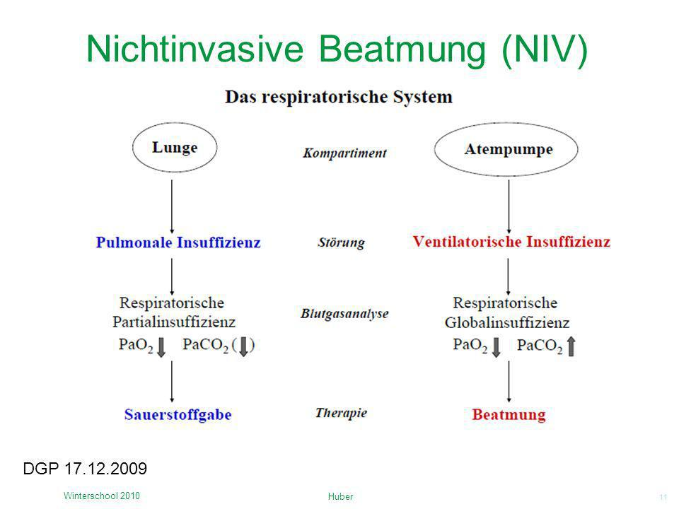 11 Nichtinvasive Beatmung (NIV) Huber Winterschool 2010 DGP 17.12.2009