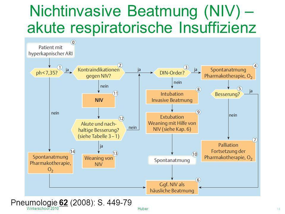 14 Nichtinvasive Beatmung (NIV) – akute respiratorische Insuffizienz Huber Winterschool 2010 Pneumologie 62 (2008): S. 449-79