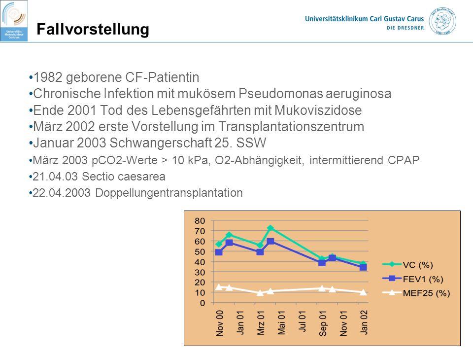www.uniklinikum-dresden.de Fallvorstellung 1982 geborene CF-Patientin Chronische Infektion mit mukösem Pseudomonas aeruginosa Ende 2001 Tod des Lebens