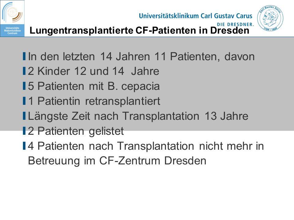 Lungentransplantierte CF-Patienten in Dresden I In den letzten 14 Jahren 11 Patienten, davon I 2 Kinder 12 und 14 Jahre I 5 Patienten mit B. cepacia I