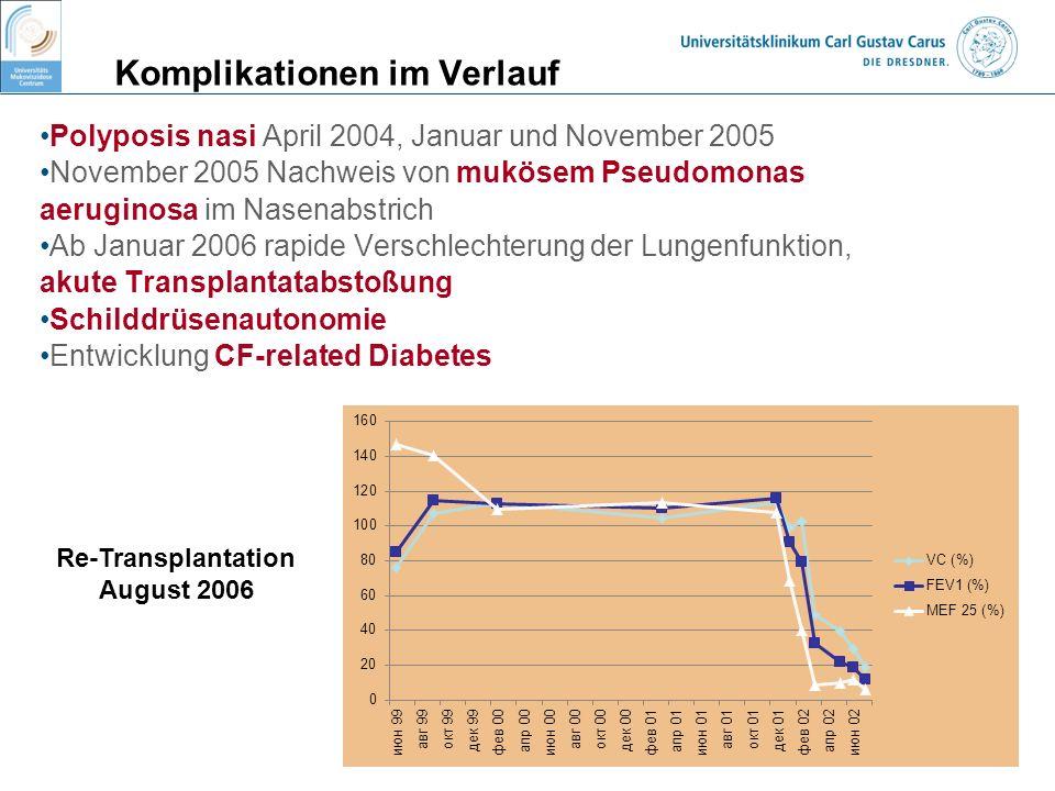 Komplikationen im Verlauf Polyposis nasi April 2004, Januar und November 2005 November 2005 Nachweis von mukösem Pseudomonas aeruginosa im Nasenabstri