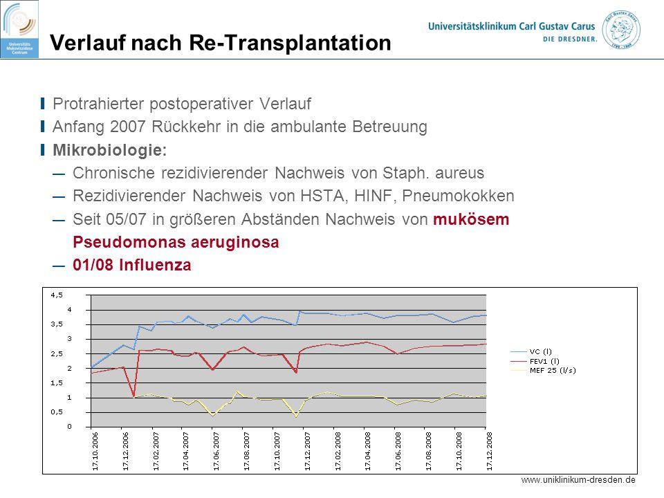 Verlauf nach Re-Transplantation I Protrahierter postoperativer Verlauf I Anfang 2007 Rückkehr in die ambulante Betreuung I Mikrobiologie: Chronische r