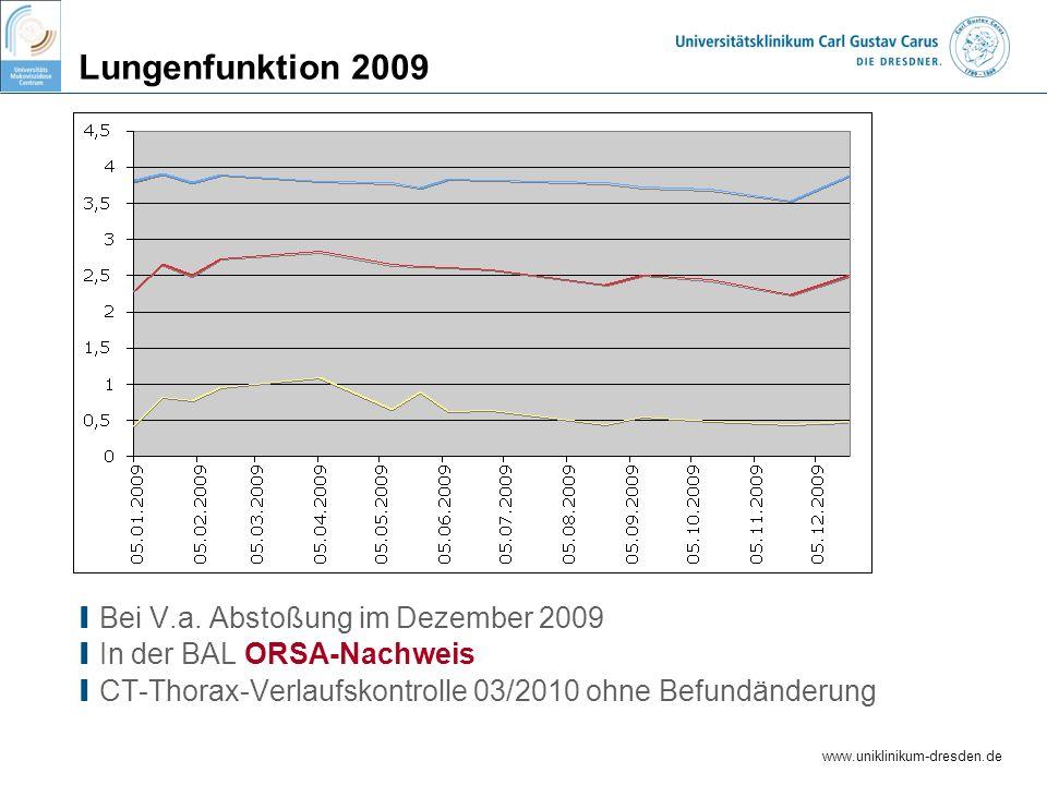 www.uniklinikum-dresden.de Lungenfunktion 2009 I Bei V.a. Abstoßung im Dezember 2009 I In der BAL ORSA-Nachweis I CT-Thorax-Verlaufskontrolle 03/2010