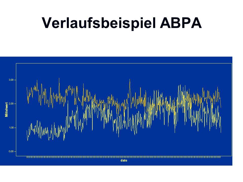 Verlaufsbeispiel ABPA
