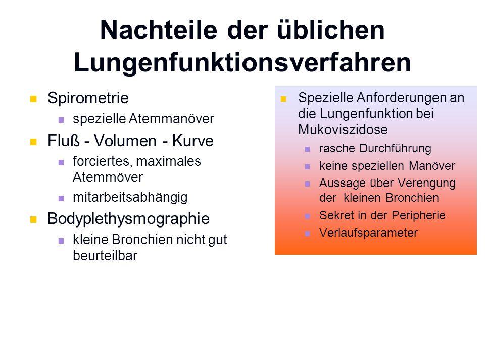 Nachteile der üblichen Lungenfunktionsverfahren Spirometrie spezielle Atemmanöver Fluß - Volumen - Kurve forciertes, maximales Atemmöver mitarbeitsabh