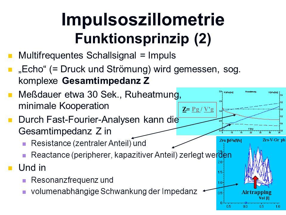 Impulsoszillometrie Funktionsprinzip (2) Multifrequentes Schallsignal = Impuls Echo (= Druck und Strömung) wird gemessen, sog. komplexe Gesamtimpedanz