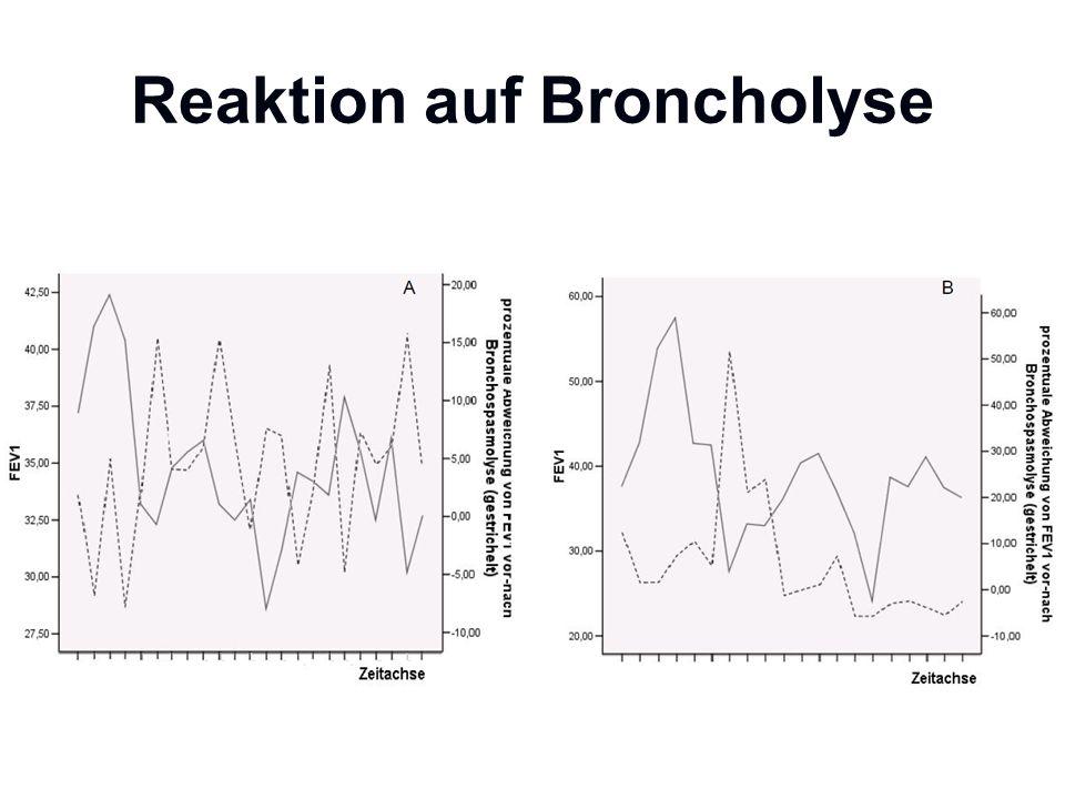 Reaktion auf Broncholyse