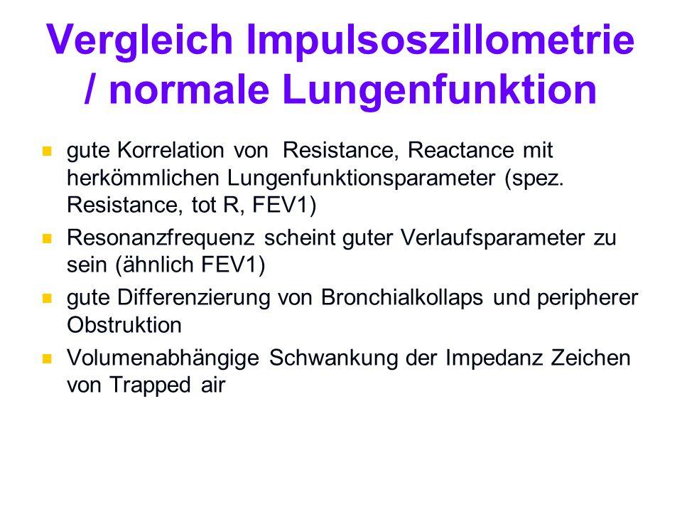 Vergleich Impulsoszillometrie / normale Lungenfunktion gute Korrelation von Resistance, Reactance mit herkömmlichen Lungenfunktionsparameter (spez. Re