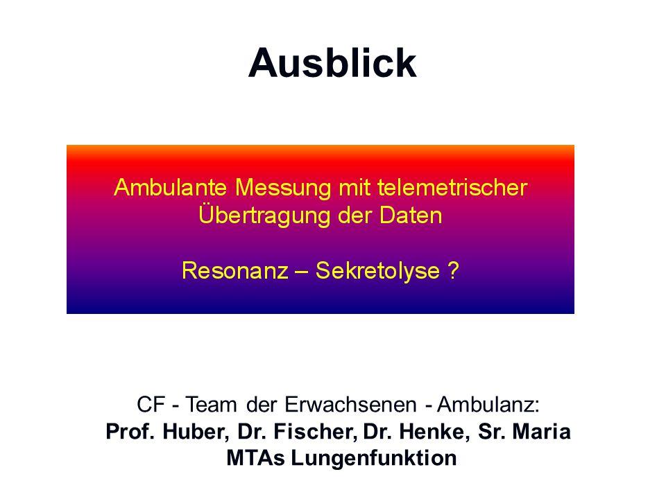 Ausblick CF - Team der Erwachsenen - Ambulanz: Prof. Huber, Dr. Fischer, Dr. Henke, Sr. Maria MTAs Lungenfunktion