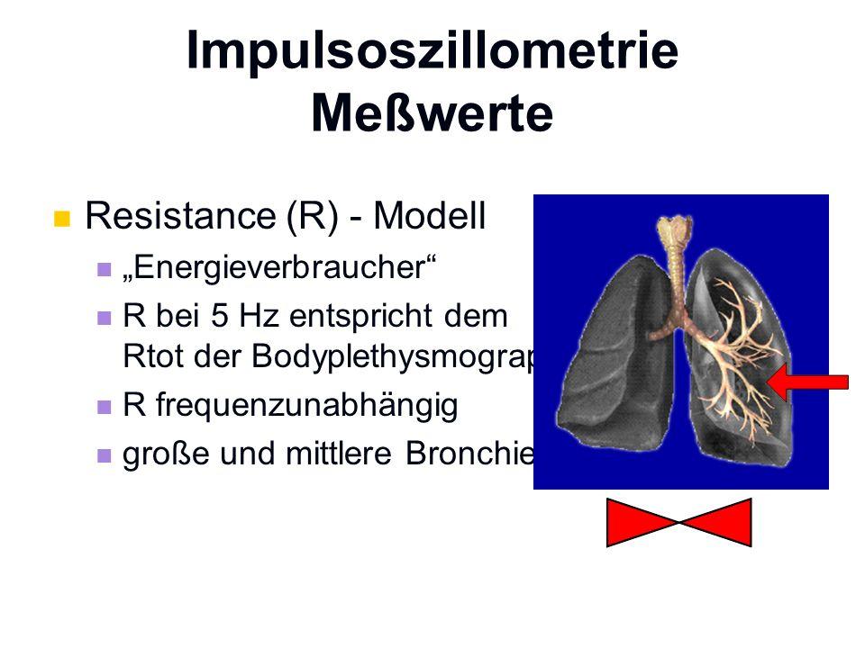 Impulsoszillometrie Meßwerte Resistance (R) - Modell Energieverbraucher R bei 5 Hz entspricht dem Rtot der Bodyplethysmographie R frequenzunabhängig g