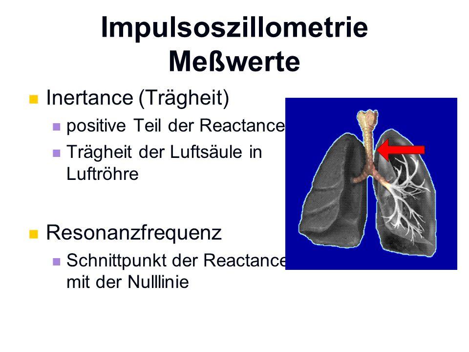 Impulsoszillometrie Meßwerte Inertance (Trägheit) positive Teil der Reactance Trägheit der Luftsäule in Luftröhre Resonanzfrequenz Schnittpunkt der Re