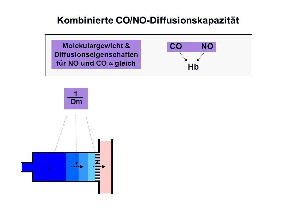 NOCO Hb Molekulargewicht & Diffusionseigenschaften für NO und CO gleich Kombinierte CO/NO-Diffusionskapazität 1 Dm