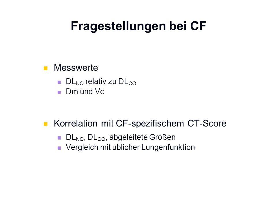 Fragestellungen bei CF Messwerte DL NO relativ zu DL CO Dm und Vc Korrelation mit CF-spezifischem CT-Score DL NO, DL CO, abgeleitete Größen Vergleich
