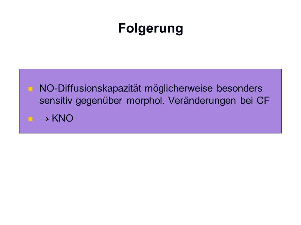 Folgerung NO-Diffusionskapazität möglicherweise besonders sensitiv gegenüber morphol. Veränderungen bei CF KNO