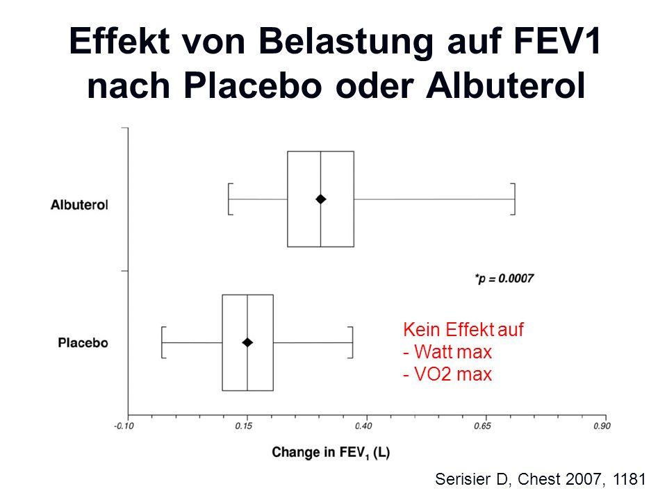 Effekt von Belastung auf FEV1 nach Placebo oder Albuterol Serisier D, Chest 2007, 1181 Kein Effekt auf - Watt max - VO2 max