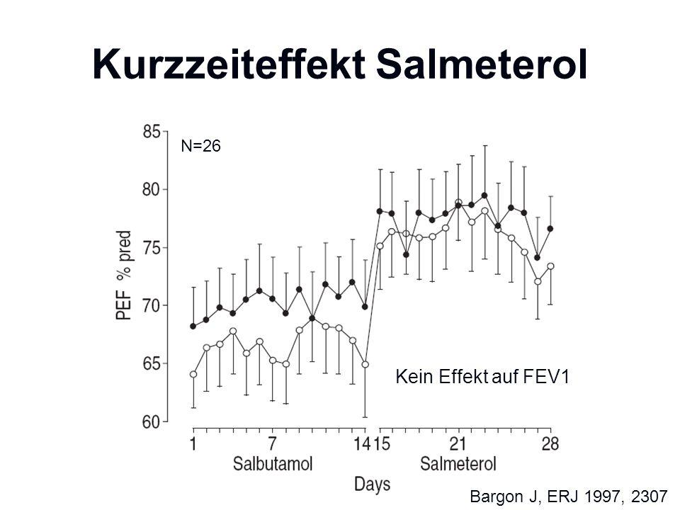 Kurzzeiteffekt Salmeterol Bargon J, ERJ 1997, 2307 Kein Effekt auf FEV1 N=26