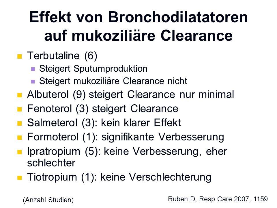 Effekt von Bronchodilatatoren auf mukoziliäre Clearance Terbutaline (6) Steigert Sputumproduktion Steigert mukoziliäre Clearance nicht Albuterol (9) s