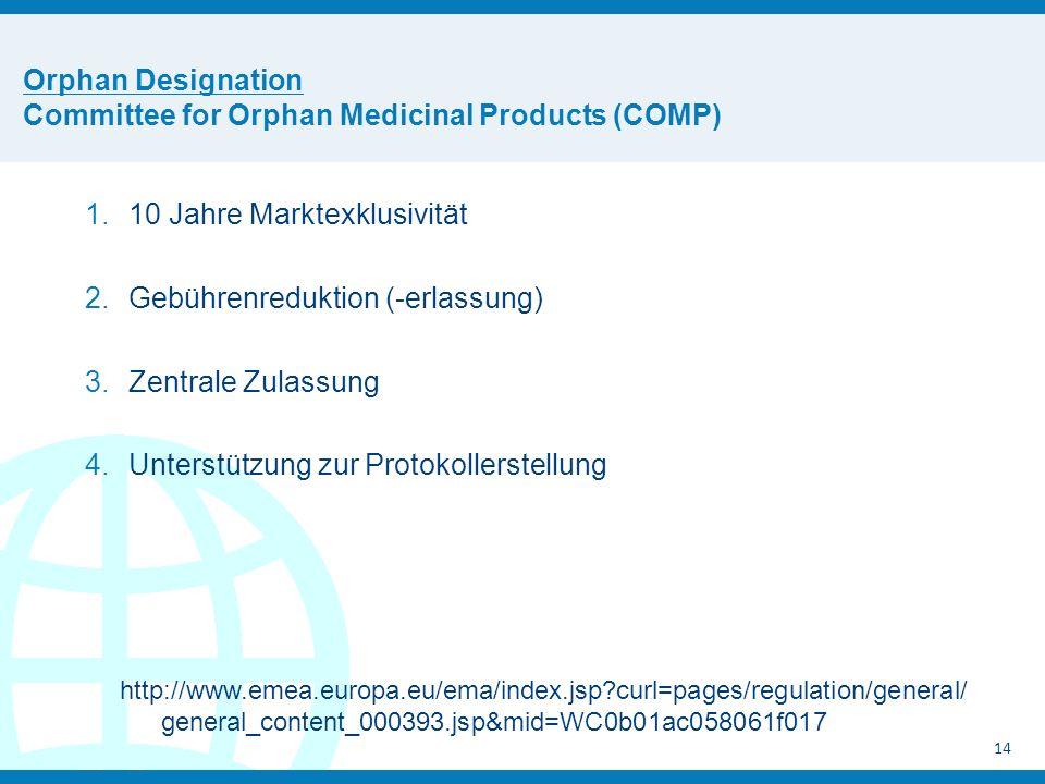Orphan Designation Committee for Orphan Medicinal Products (COMP) 1.10 Jahre Marktexklusivität 2.Gebührenreduktion (-erlassung) 3.Zentrale Zulassung 4.Unterstützung zur Protokollerstellung 14 http://www.emea.europa.eu/ema/index.jsp?curl=pages/regulation/general/ general_content_000393.jsp&mid=WC0b01ac058061f017