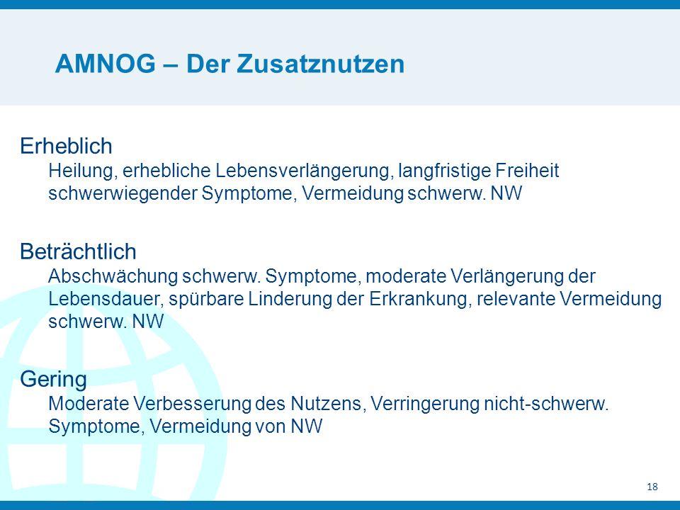 AMNOG – Der Zusatznutzen 18 Erheblich Heilung, erhebliche Lebensverlängerung, langfristige Freiheit schwerwiegender Symptome, Vermeidung schwerw.