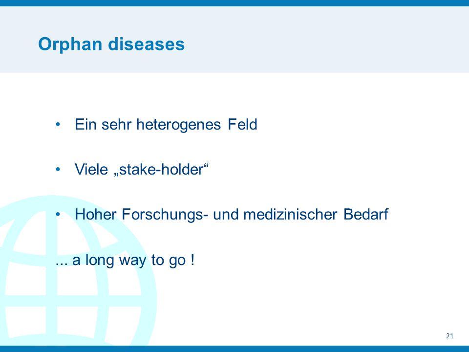 Orphan diseases 21 Ein sehr heterogenes Feld Viele stake-holder Hoher Forschungs- und medizinischer Bedarf...