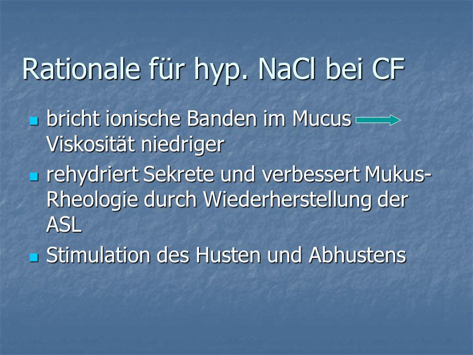 Mucus Clearance and Lung Function in Cystic Fibrosis with Hypertonic Saline klinische Ergebnisse Hypertones NaCl: verbesserte Mucus-Clearance, bessere FEV 1, besser QoL Hypertone NaCl + Amilorid: keine Verbesserung Warum stimmt Hypothese nicht, dass Amilorid den Effekt von NaCl 7% verbessert?