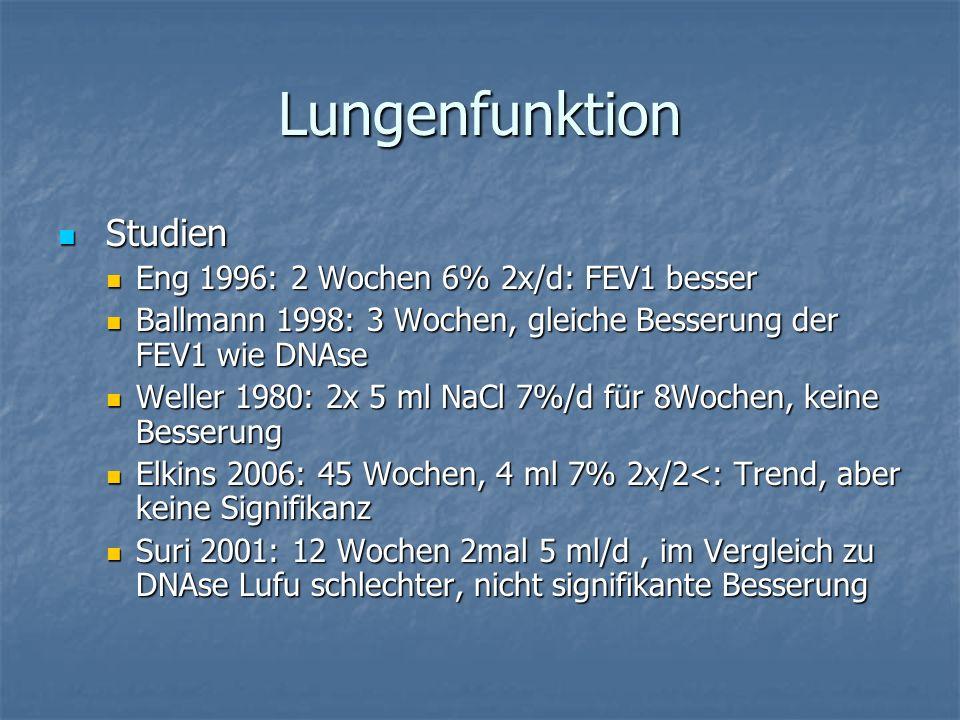 Lungenfunktion Studien Studien Eng 1996: 2 Wochen 6% 2x/d: FEV1 besser Eng 1996: 2 Wochen 6% 2x/d: FEV1 besser Ballmann 1998: 3 Wochen, gleiche Besser