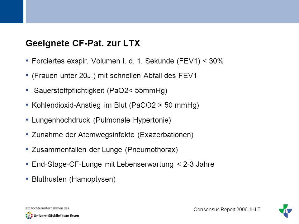 Titel Geeignete CF-Pat. zur LTX Forciertes exspir. Volumen i. d. 1. Sekunde (FEV1) < 30% (Frauen unter 20J.) mit schnellen Abfall des FEV1 Sauerstoffp