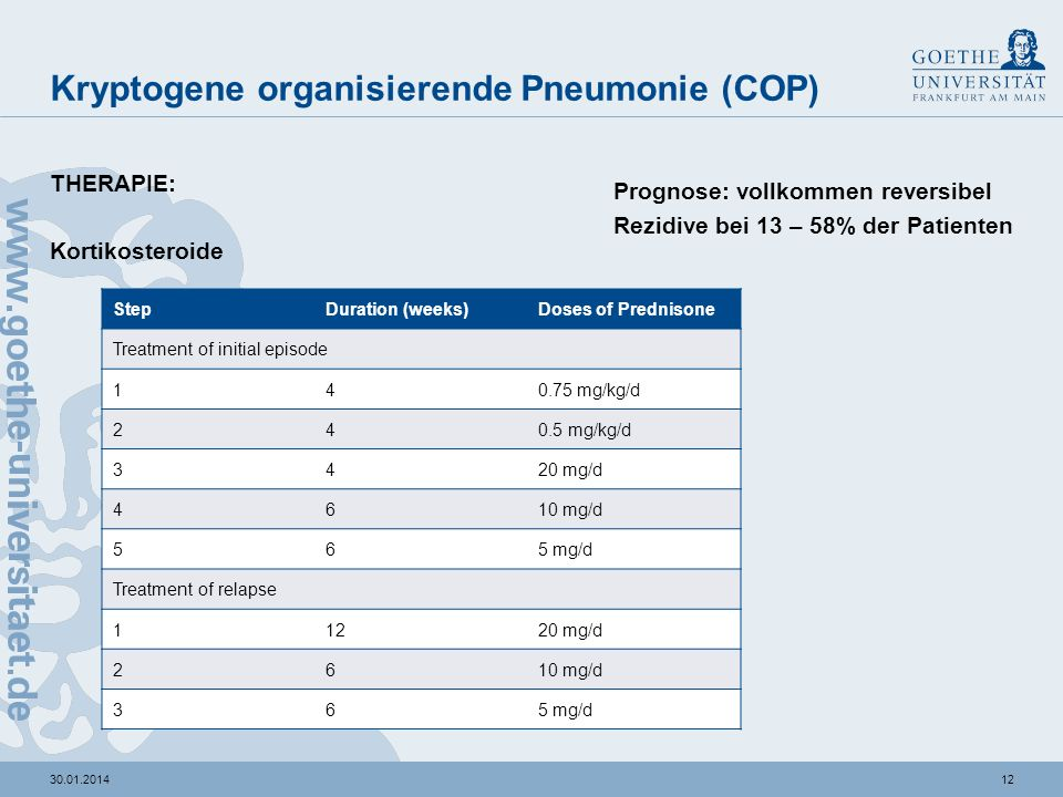 1130.01.2014 Kryptogene organisierende Pneumonie (COP) Kryptogen.