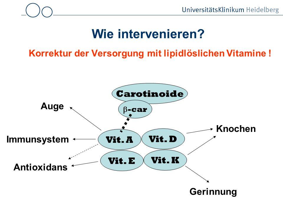 Wie intervenieren.Korrektur der Versorgung mit lipidlöslichen Vitamine .