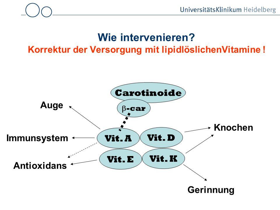 Wie intervenieren.Korrektur der Versorgung mit lipidlöslichenVitamine .