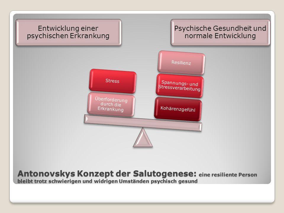 Entwicklung einer psychischen Erkrankung Psychische Gesundheit und normale Entwicklung Kohärenzgefühl Spannungs- und Stressverarbeitung Resilienz Über