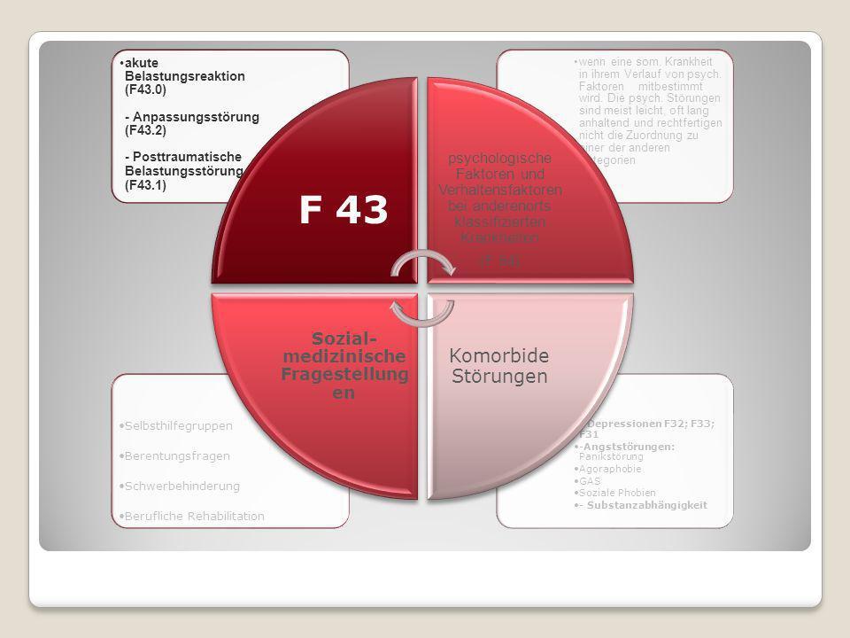 - Depressionen F32; F33; F31 -Angststörungen: Panikstörung Agoraphobie GAS Soziale Phobien - Substanzabhängigkeit Selbsthilfegruppen Berentungsfragen