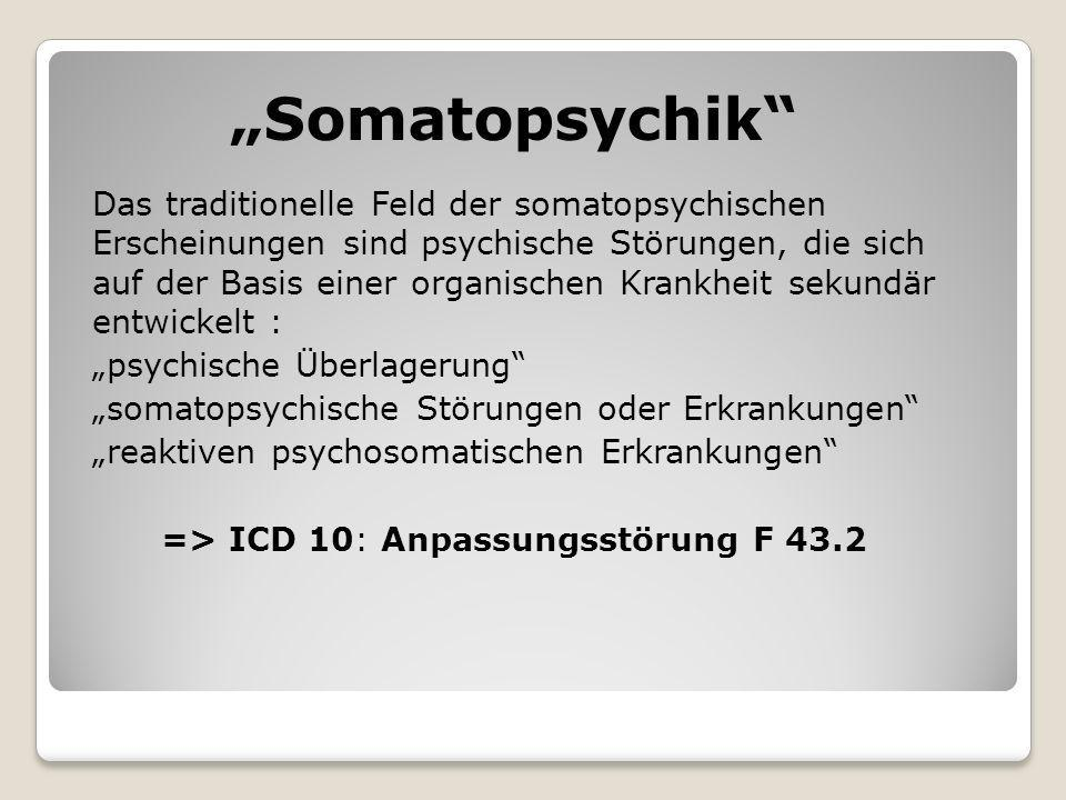 Somatopsychik Das traditionelle Feld der somatopsychischen Erscheinungen sind psychische Störungen, die sich auf der Basis einer organischen Krankheit