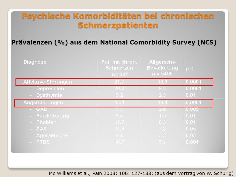Psychische Komorbiditäten bei chronischen Schmerzpatienten Prävalenzen (%) aus dem National Comorbidity Survey (NCS) Mc Williams et al., Pain 2003; 10