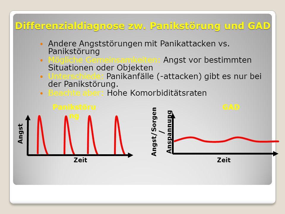 Differenzialdiagnose zw. Panikstörung und GAD Andere Angststörungen mit Panikattacken vs. Panikstörung Mögliche Gemeinsamkeiten: Angst vor bestimmten
