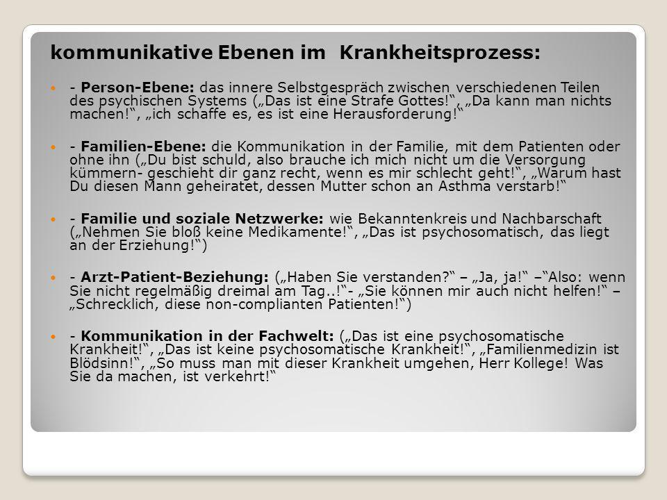 kommunikative Ebenen im Krankheitsprozess: - Person-Ebene: das innere Selbstgespräch zwischen verschiedenen Teilen des psychischen Systems (Das ist ei