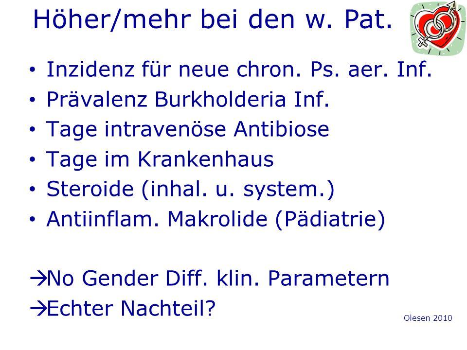 Olesen 2010 Höher/mehr bei den w.Pat. Inzidenz für neue chron.