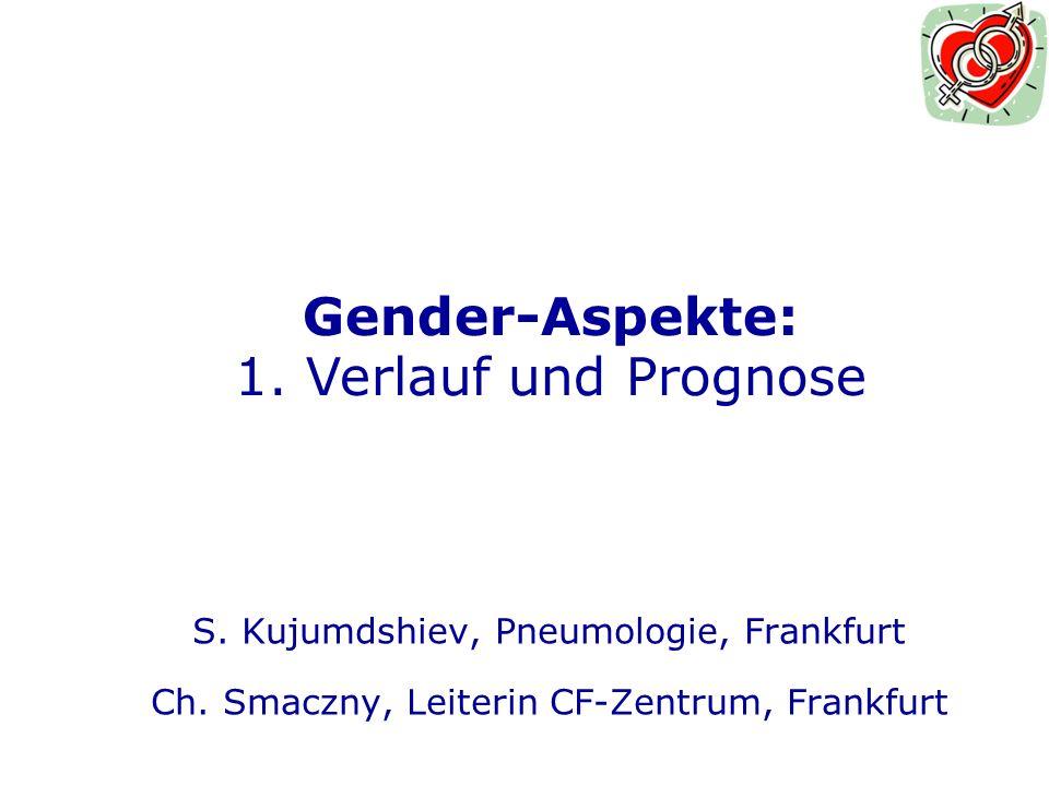 Gender Gap Demko CA 1995 mucoider PA vor 6 Lj sign.