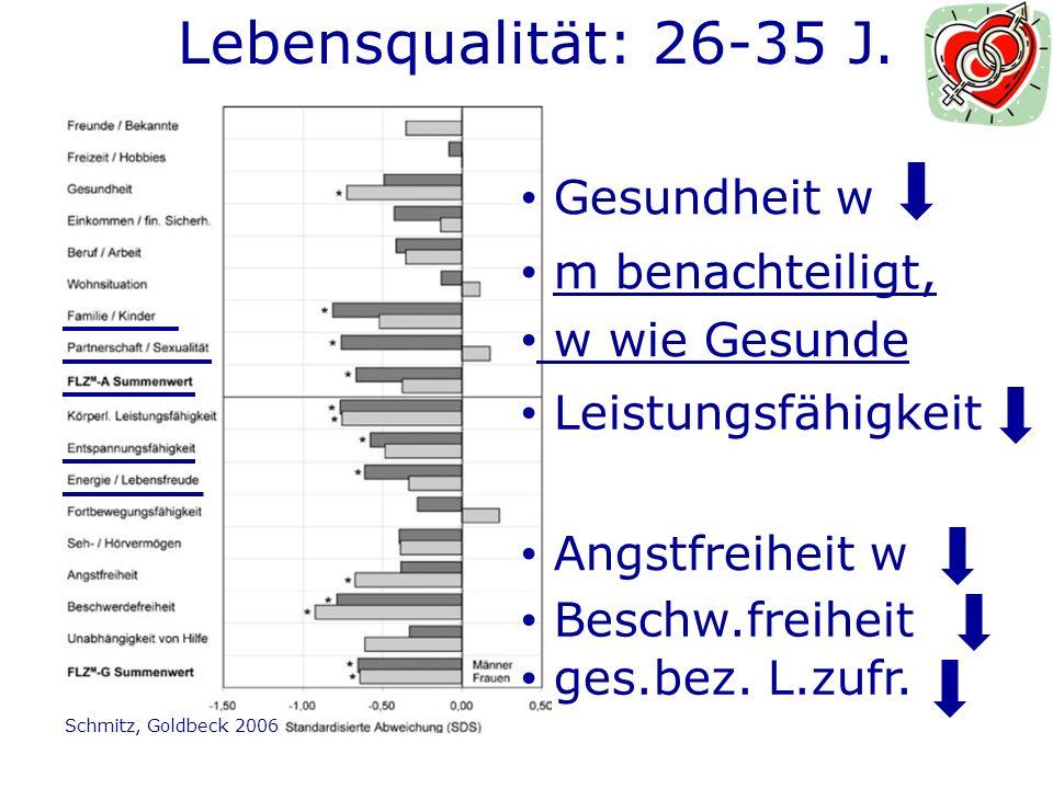 Lebensqualität: 26-35 J.Schmitz, Goldbeck 2006 Leistungsfähigkeit Beschw.freiheit ges.bez.