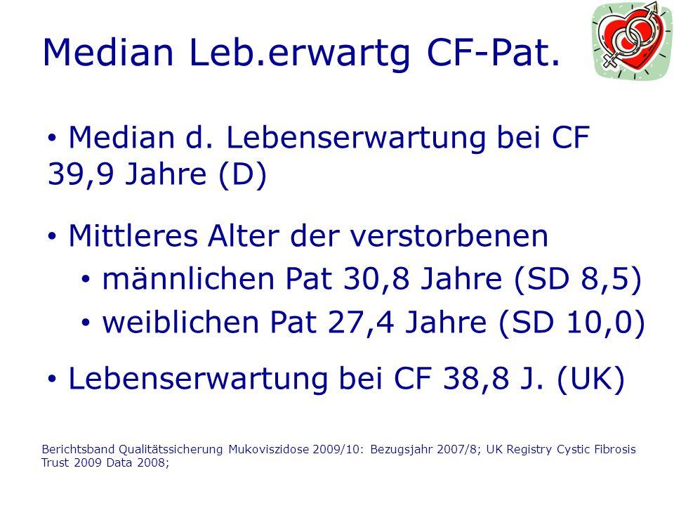 Verteilung CF-Pat. Berichtsband Qualitätssicherung Mukoviszidose 2009/10: Bezugsjahr 2007/8