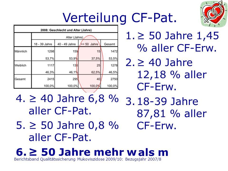 Lebensqualität: 16-25 J.Leistungsfähigkeit Gesundheit w Beschw.freiheit w ges.bez.