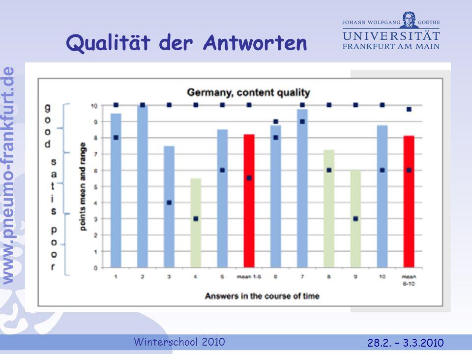 Winterschool 2010 28.2. – 3.3.2010 Qualität der Antworten