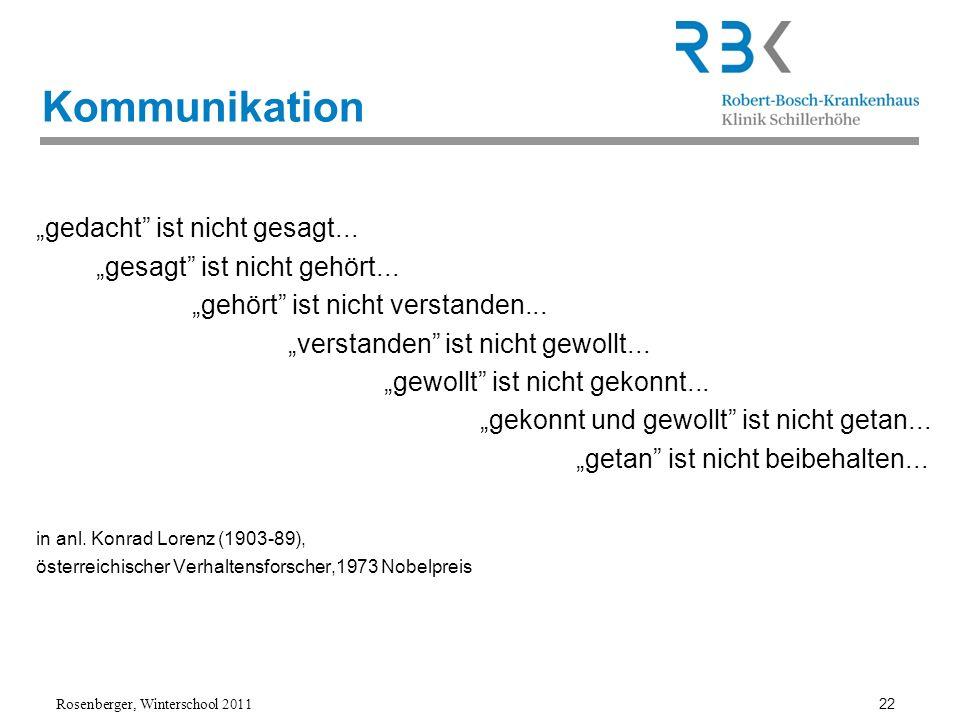 Rosenberger, Winterschool 2011 22 Kommunikation gedacht ist nicht gesagt... gesagt ist nicht gehört... gehört ist nicht verstanden... verstanden ist n
